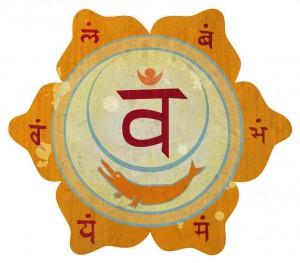 Svadhisthana-300x263